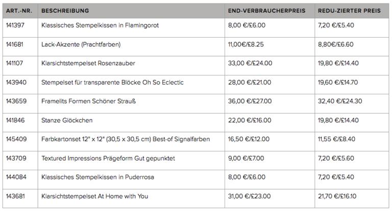Online-Preisspektakel & Sammelbestellung